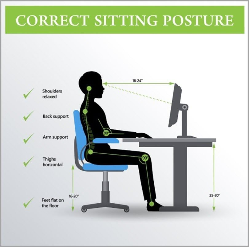 Correct sitting posture - working from home - Jeff Bullas site